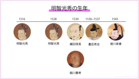 明智光秀の生まれた年、没年、享年55歳か67歳か?