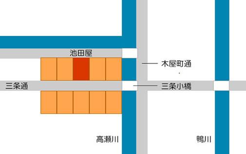 池田屋事件(旅籠 池田屋地図)