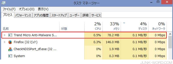 ウイルスバスターバージョンアップ後のタスクマネージャー ディスク4%