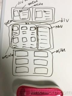 ホワイトボードの活用、ホームページの素材やレイアウト作成