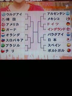 サッカーW杯ベスト16組み合わせ