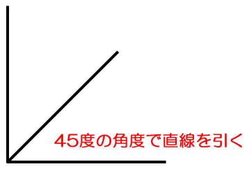 イラストレーター直線を水平に引く、45度角度を傾けて引く