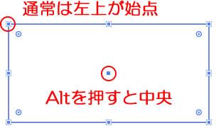 イラストレーターCC 長方形の始点が中央
