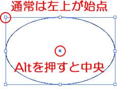 イラストレーターCC 楕円の始点を真ん中にする