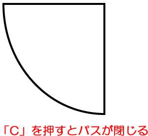 「C」を押すたびに円弧のパスがクローズとオープンに切り替わる