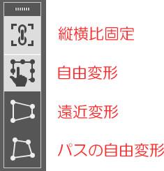 イラストレーターCC「自由変形ツール」タッチウィジェット
