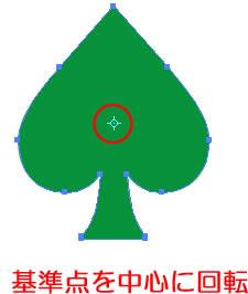 イラストレーターCC「回転ツール」回転の中心となる点を変更