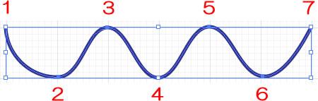 イラストレーター「曲線ツール」で描画