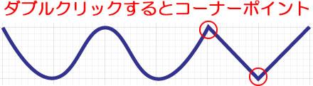 「曲線ツール」ダブルクリックでコーナーポイント