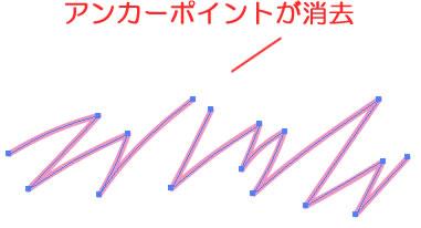 「パス消しゴムツール」セグメントとアンカーポイントが消去される
