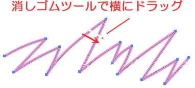 イラストレーターCC「消しゴムツール」の特徴