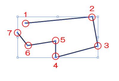 イラストレーターのペンツールで簡単なパスを描画してみる