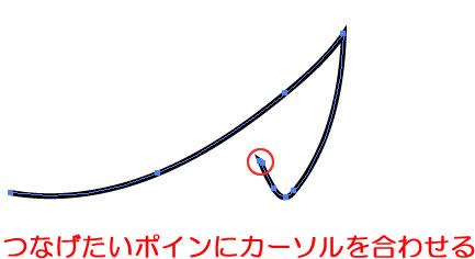 イラストレーターCC「鉛筆ツール」でパスをつなげる方法