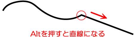 イラストレーターCC「鉛筆ツール」直線を作成