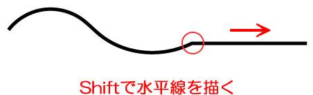 イラストレーターCC「鉛筆ツール」水平線を作成
