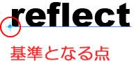 イラストレーターCC「リフレクトツール」反転の基準となる点