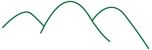 イラストレーターCC「収縮ツール」ペンツールで山を描く