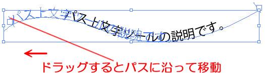 「パス上文字ツール」選択ツールで開始位置をドラッグ
