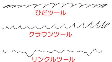 ひだツール、クラウンツール、リンクルツールの比較