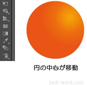 イラストレーターCC 円形グラデーションの中心をずらすことができました