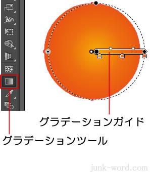 イラストレーターCC グラデーションガイドが出ないときの対処法