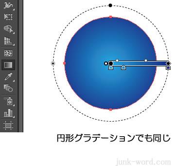 イラストレーター 円形グラデーション ガイド(スライダー)